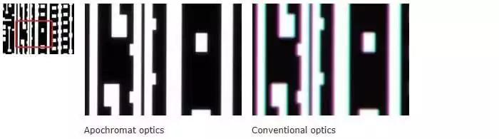 nikon metrology industrial microscopes stereo optics SMZ