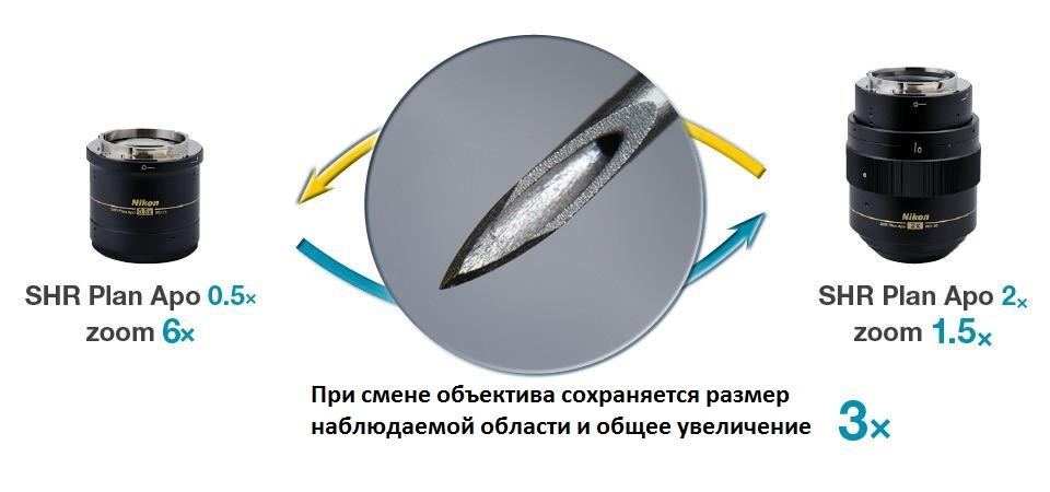 nikon metrology industrial microscopes smz25 18 auto link zoom b