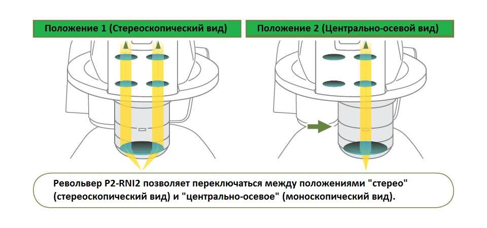 nikon metrology industrial microscopes smz25 18 on axis imaging
