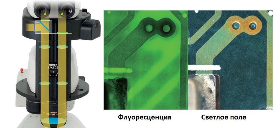 nikon metrology industrial microscopes smz25 18 signal to use